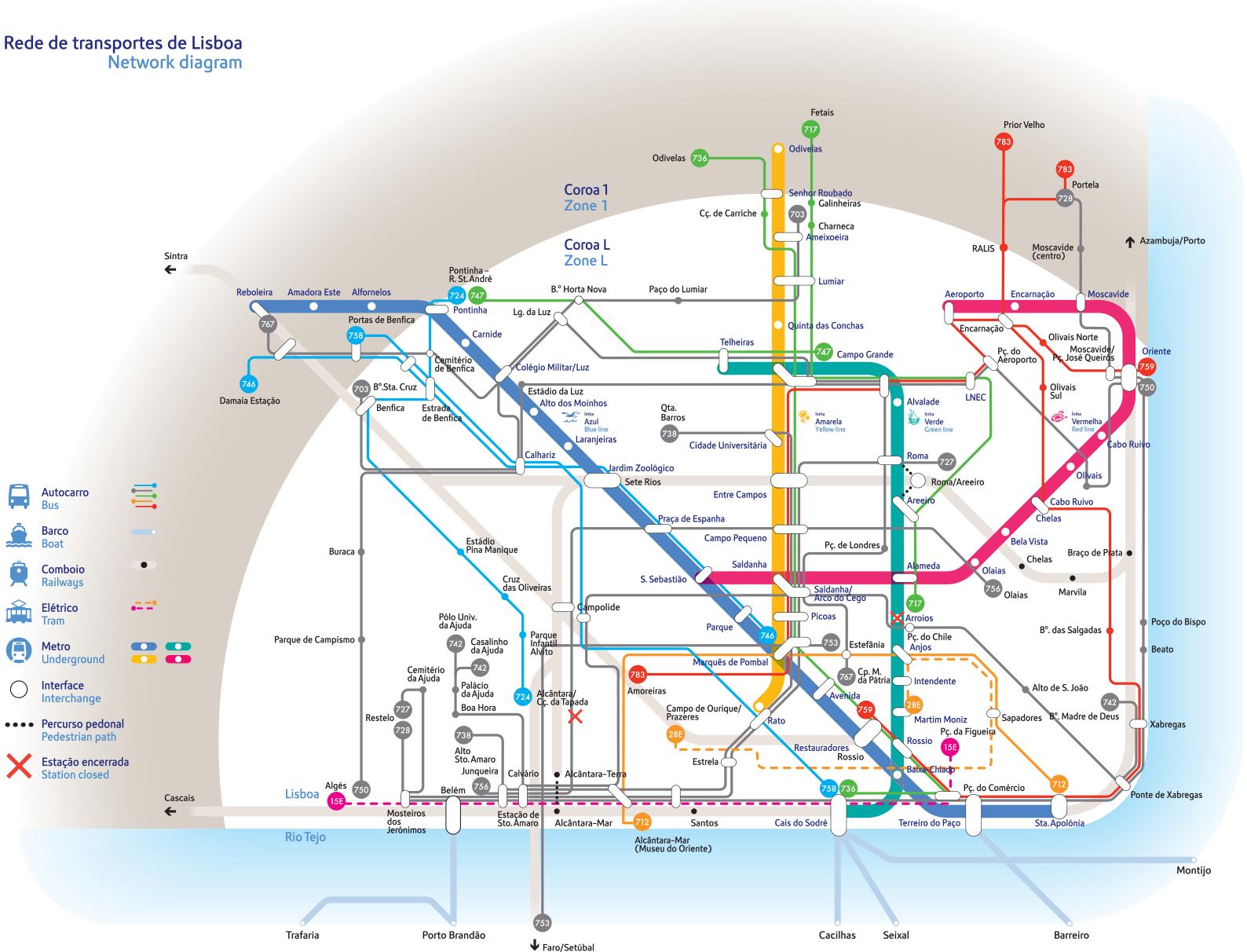 Lisbon Transport Network Bestguide Portugal